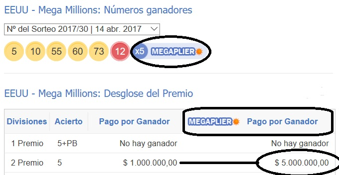 Resultado sorteos MEGA MILLIONS USA