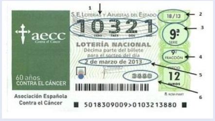 billete del Sorteo Extraordinario de la Lotería Nacional
